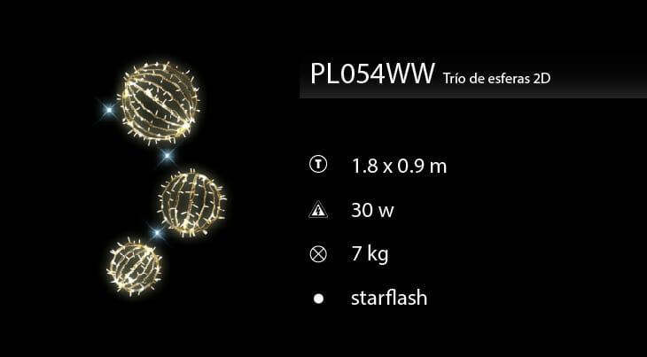 blachere trio de esferas 2D
